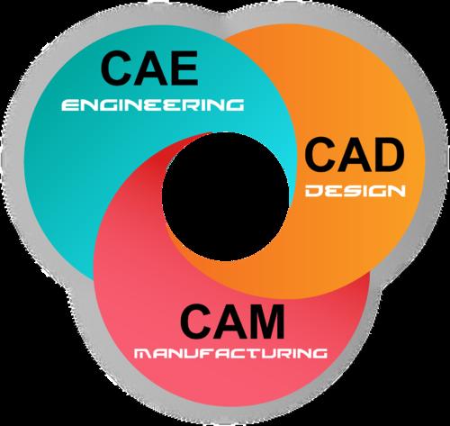 Технології комп'ютерного проектування
